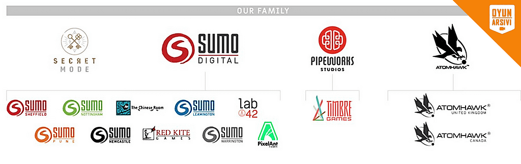 Tencent Sumo Grup'u 1.3 Milyar Dolara Satın Alıyo OA